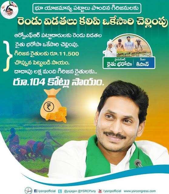 rofr cultivators ysr rythu bharosa scheme