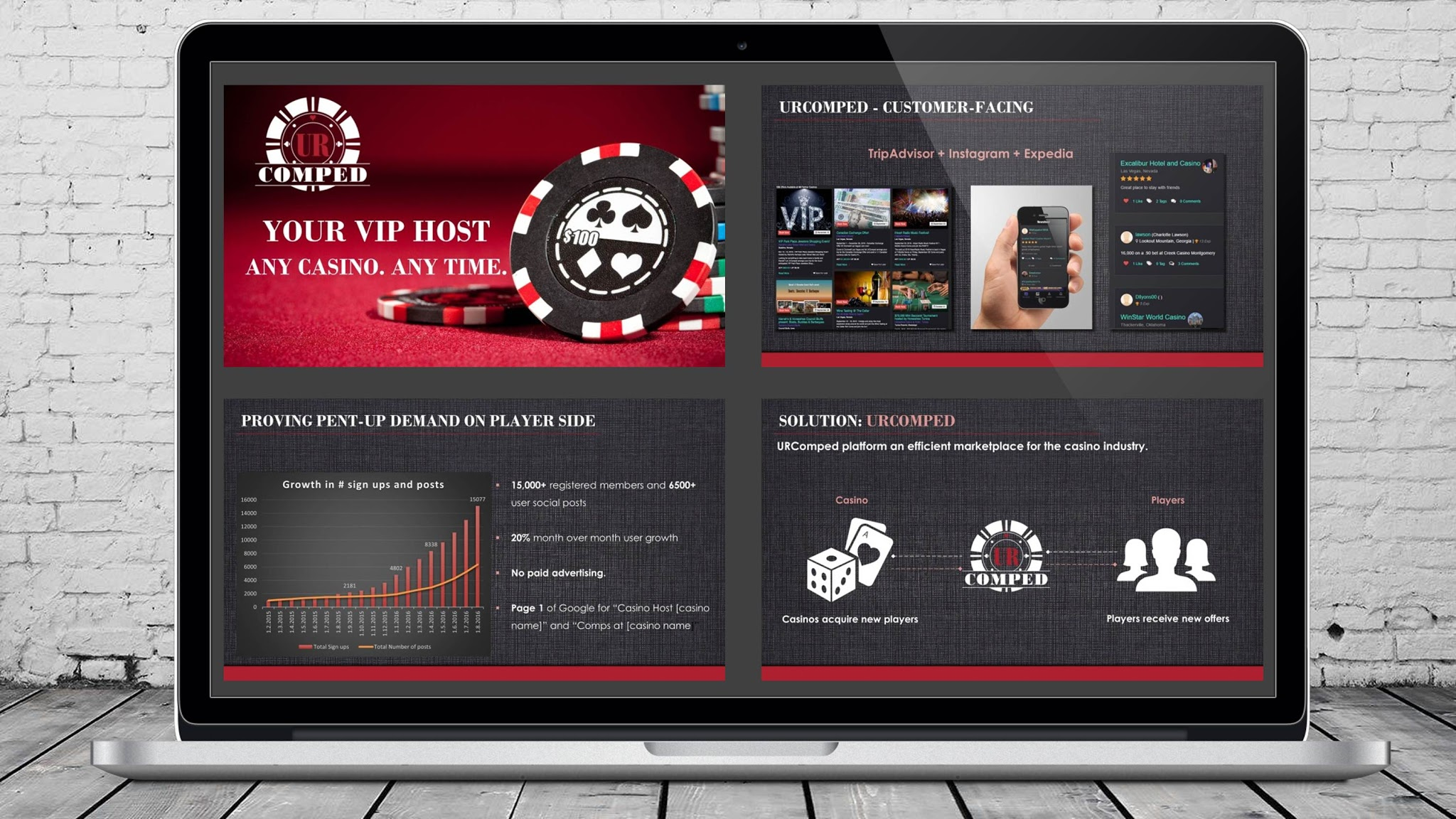 Casino Investor Pitch Deck for a casino marketing company, showing their revolutionary IT solution, which connects the casinos and the players.