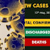 Nigeria's Total COVID-19 Cases Hit 4787, As Death Toll Rises To 158