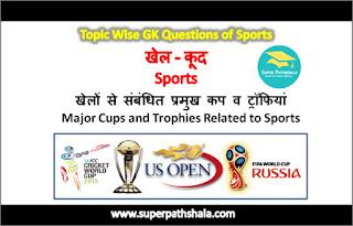 खेलों से संबंधित प्रमुख कप व ट्रॉफियां GK Questions Set 1