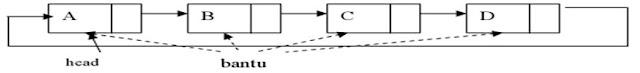 single linked list4