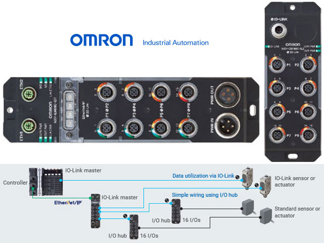 Omron Remote Terminal