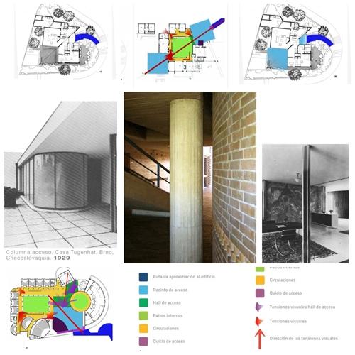 Revista digital apuntes de arquitectura de la forma a la for Estructuras arquitectura pdf