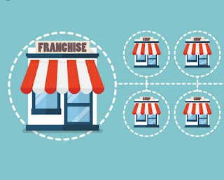 Tips Memulai Bisnis Waralaba Franchise yang Menguntungkan Saat Ini
