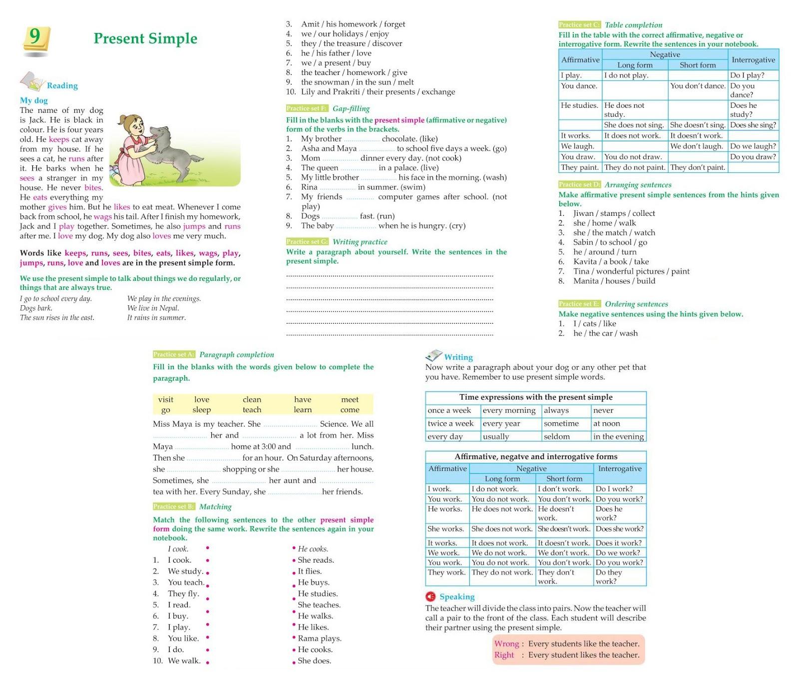 Worksheets 3rd Grade Grammar Present Tense