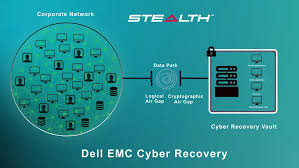 https://www.dellemc.com/en-us/data-protection/cyber-recovery-solution.htm#scroll=off