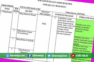 Kisi-kisi Soal UAS / PAS PJOK Kelas 2 K13 Semester 1