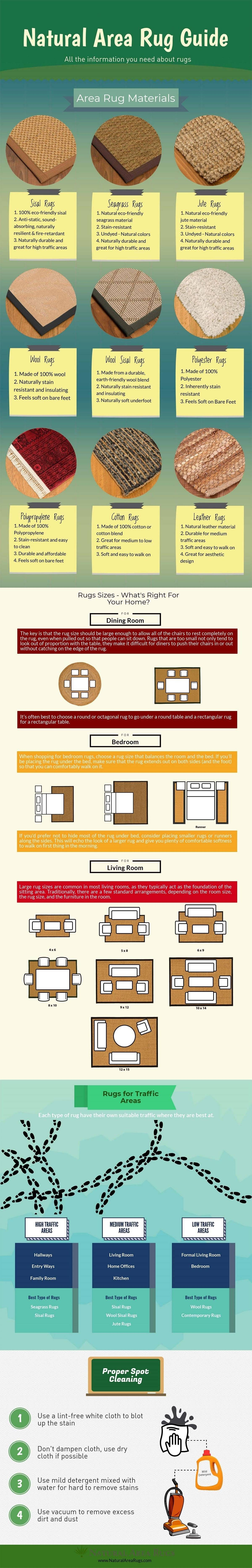 Natural Area Rug Guide: All The Information You Need Aboud Rugs #infographic