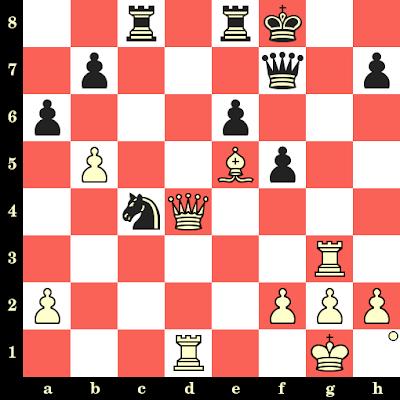 Les Blancs jouent et matent en 4 coups - Alexander Grischuk vs Aleksandr Shimanov, Moscou, 2013