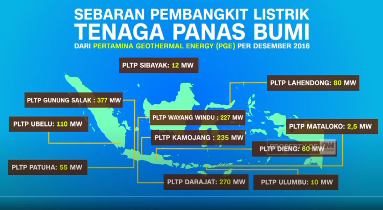 Sebaran pembangkit listrik tenaga panas bumi