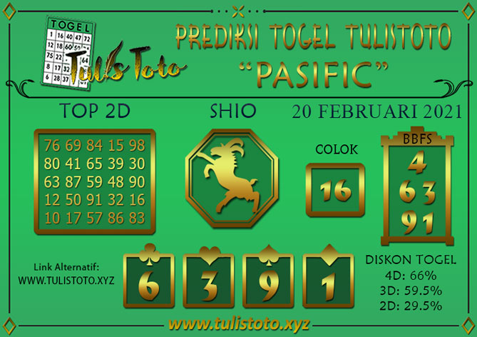 Prediksi Togel PASIFIC TULISTOTO 20 FEBRUARI 2021
