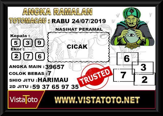 Prediksi Totomacau 24 July 2019 ~ Ramalan VistaToto