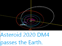 https://sciencythoughts.blogspot.com/2020/05/asteroid-2020-dm4-passes-earth.html