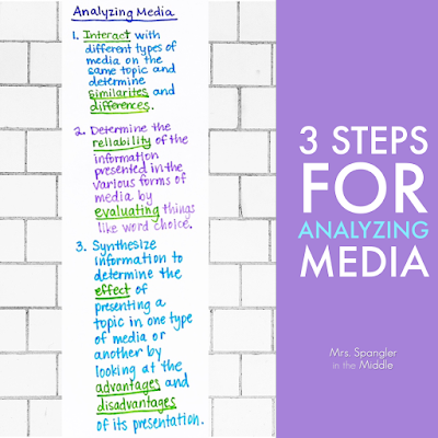 Use these 3 steps to analyze media and increase your middle school students' media literacy!