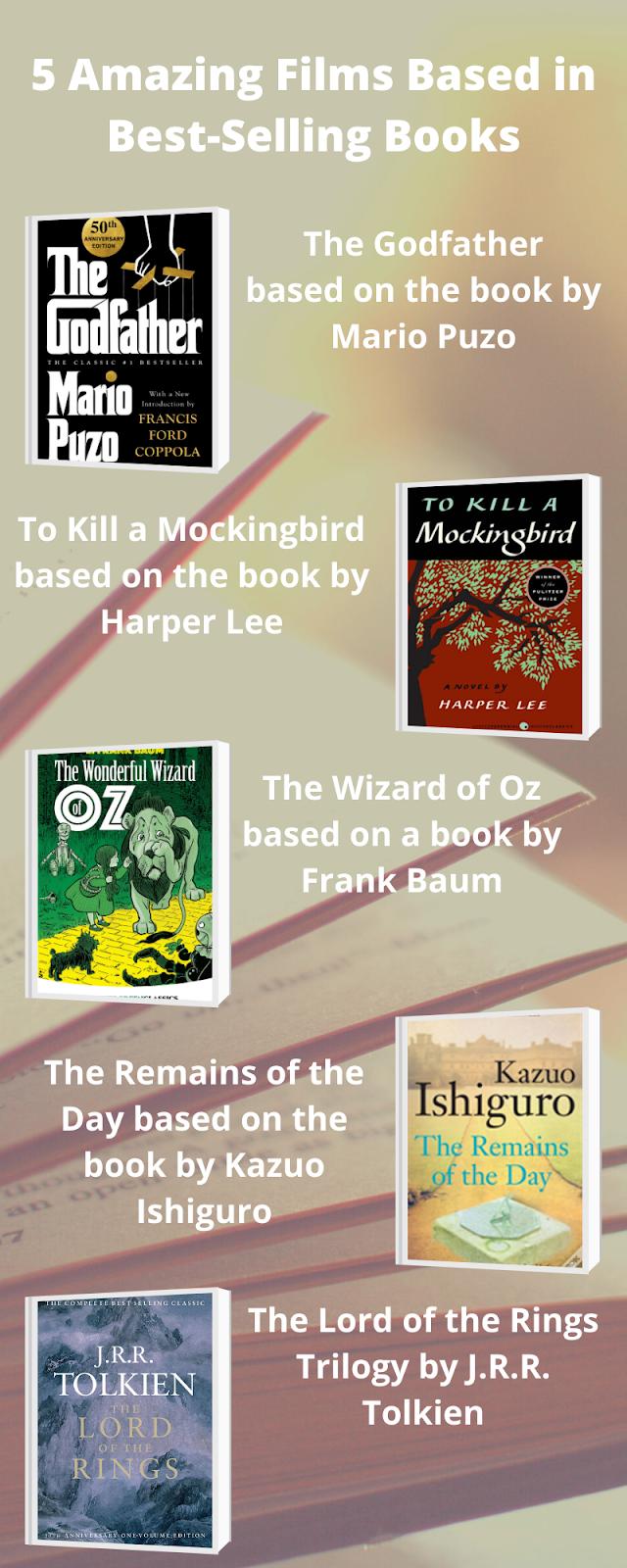 5 Filmes Icónicos Baseados em Livros Best Seller