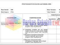 KKM Kelas 3 Kurikulum 2013 Revisi 2018