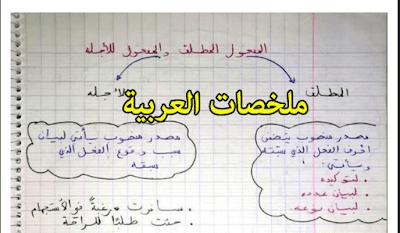 ملخصات رائعة ومختصرة لدروس اللغة العربية للمقبلين على مباراة التعليم