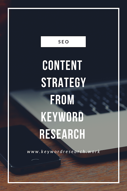 SEO Content Strategy Services