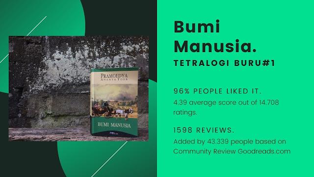 Review Buku: Bumi Manusia - Tetralogi Buru #1