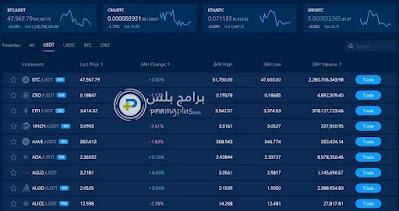 بورصة تبادل وشراء وبيع العملات الرقمية بتكوين