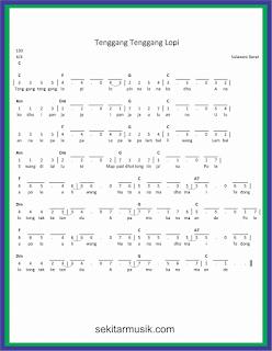 not angka tenggang tenggang lopi lagu daerah sulawesi barat