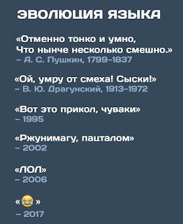 эволюция языка