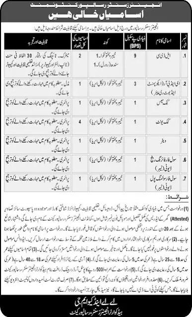 Pakistan Army Engineering Center Risalpur Jobs