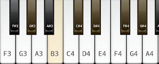 G# or A flat minor pentatonic scale
