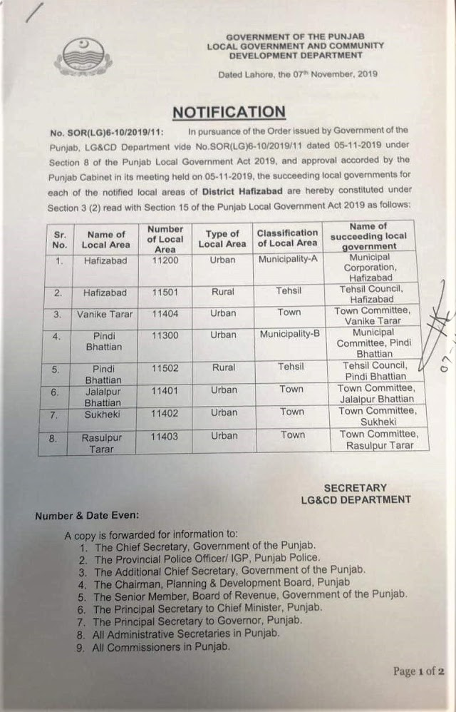 NOTIFICATION OF LOCAL AREA OF DISTRICT HAFIZABAD