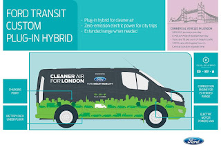 Ford Transit Custom PHEV Prototype (2017) Schematic