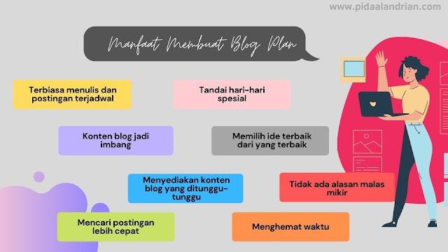 Manfaat membuat content plan/blog plan