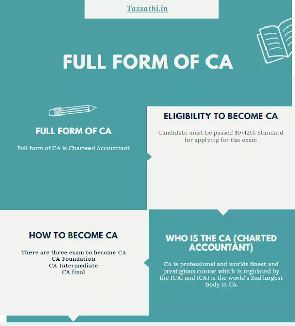 Full Form of CA, what is Full form of CA?