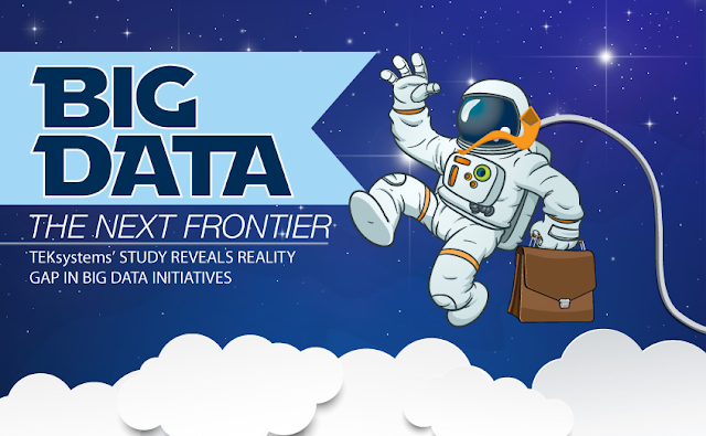 Big Data: The Next Frontier  #Infographic