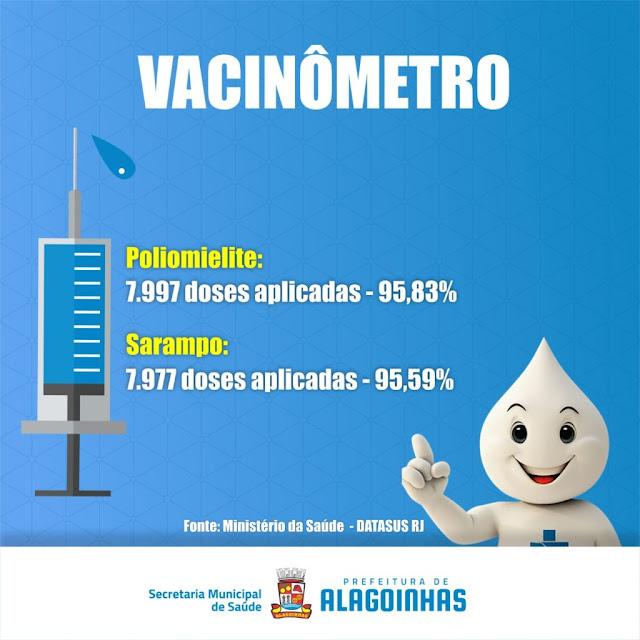 Imunização efetiva contra Poliomielite e Sarampo: Alagoinhas alcança a meta e registra mais de 95% de cobertura vacinal após a campanha