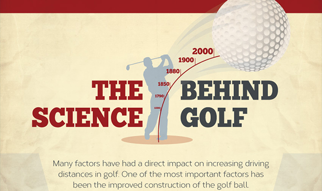 The Science Behind Golf