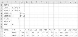 呼びを1行追加し変数Aのリストを列に追加