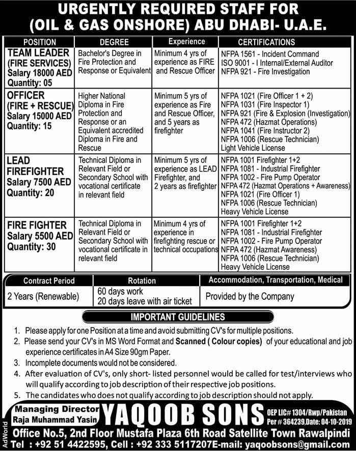 Vacancies in Dubai Oct 2019