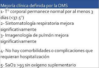 mejoría clínica según la OMS en el COVID-19