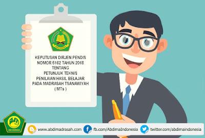 Juknis Penilaian Hasil Belajar Kurikulum 2013 pada Madrasah Tsanawiyah (MTs)