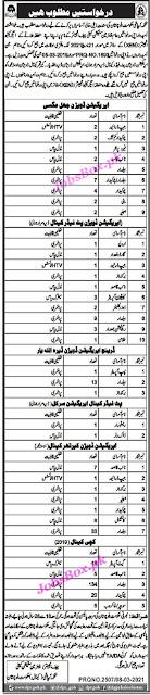 irrigation-department-balochistan-jobs-2021-advertisement