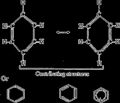 Stability of Benzene (Resonance)