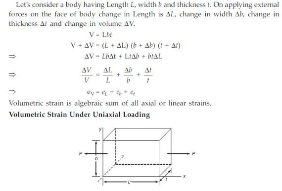 stress strain relationship and elastic constants pdf to jpg