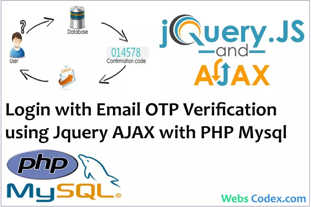 Registration & Login with Email OTP verification using Jquery AJAX with PHP Mysql