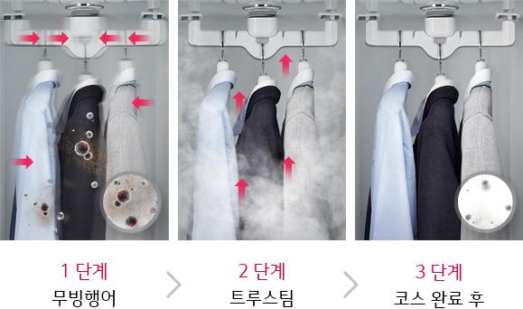 LG Styler S5MB không sử dụng chất giặt tẩy, tiết kiệm và an toàn hơn cho mọi chất liệu vải