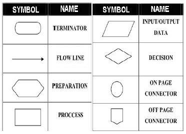 simbol-flowchart