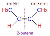 isomer-2-butena C4H8