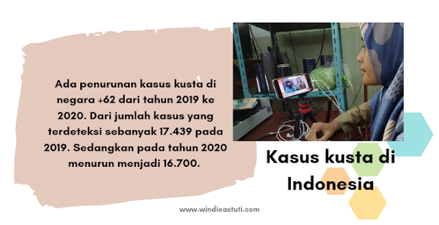Kasus kusta di indonesia