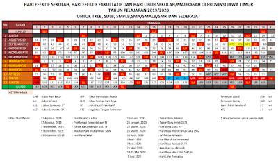 Kalender Pendidikan Provinsi Jawa Timur Tahun Pelajaran 2019/2020