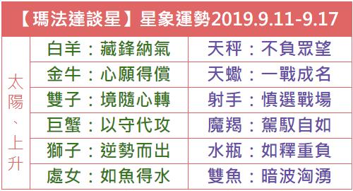 【瑪法達談星】星象運勢2019.9.11-9.17