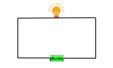 arus listrik menyalakan lampu